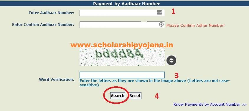 Know Your PFMS Scholarship Payment Status by Aadhaar Number