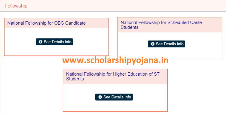 UGC National Fellowship For OBC SC ST